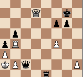 2014 World Chess Championship Final Position Round 1
